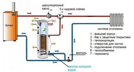 3-way valve circuit