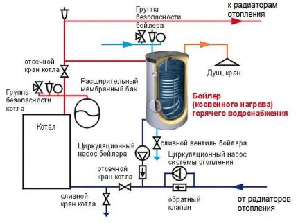 Connection diagram with two circulation pumps