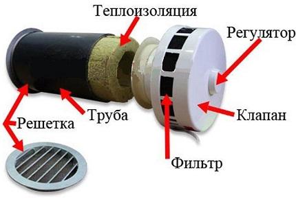 Wall valve device