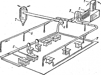 Forced ventilation circuit