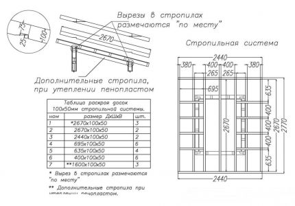 Rafter system drawing