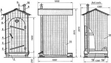 Birdhouse Scheme