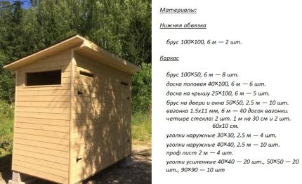 The project of a summer house block with a toilet without a cesspool