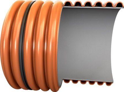 Divslāņu gofrētas caurules diagramma