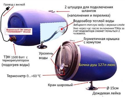 Heated tank