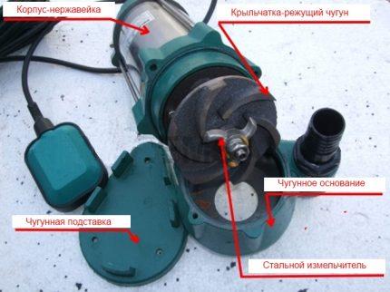 Fecal pump device