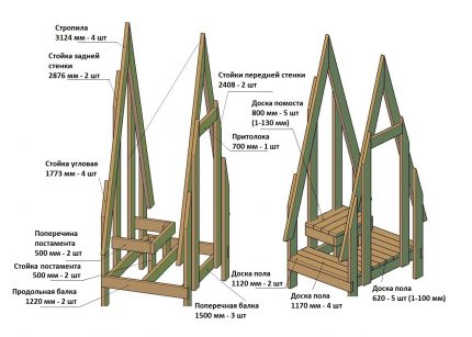 Drawing of the frame of the cottage toilet type hut