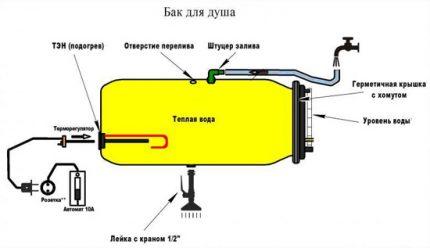 Heated shower tank design diagram