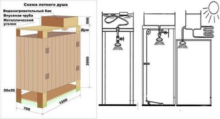 Scheme of a summer shower for a summer house from a wooden frame