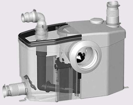Domestic sewage pump