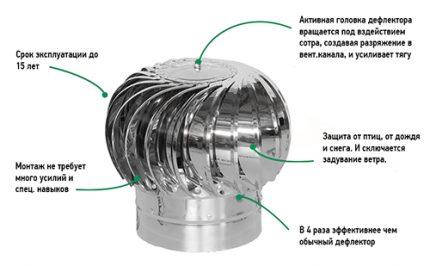 Turbo déflecteur actif