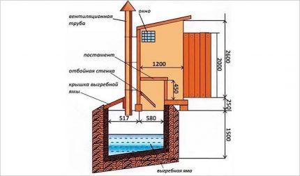 Toilet scheme with shower