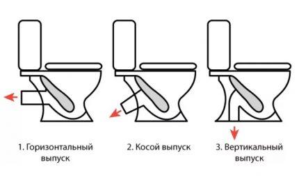 Toilet bowl
