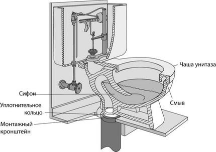 Dispositif de détection de fuite