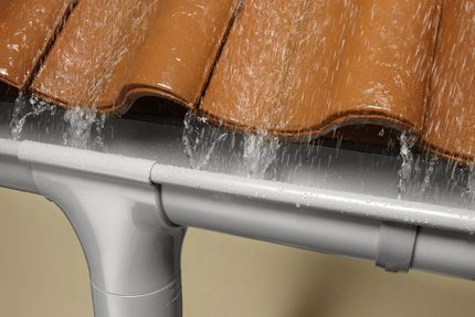 Gutter system of a private house