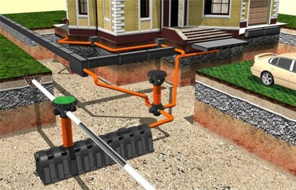 Drainage systems for construction sites