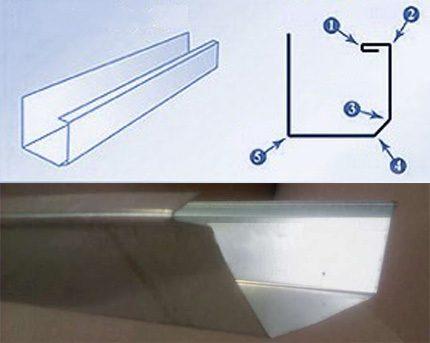 Homemade rectangular gutter