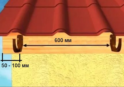 Installation dimensions for a drain