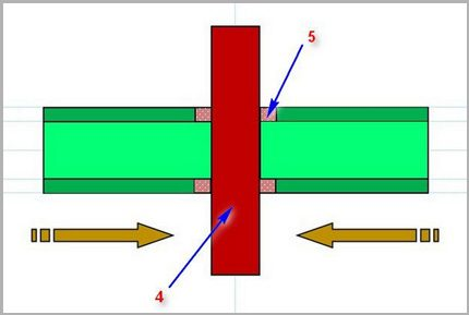 Brasage direct des tuyaux en polypropylène