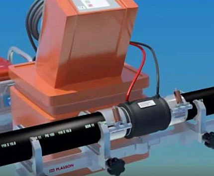 Elektrofuzinio suvirinimo procesas
