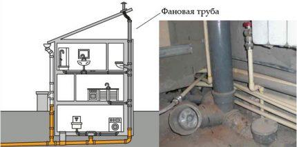 Toilet fan pipe