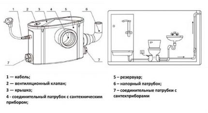 External device mini-KNS