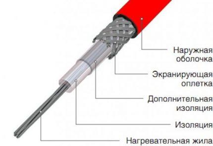 Single Resistive Cable Diagram