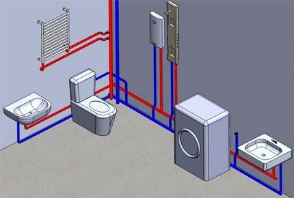 Le schéma de l'alimentation en eau des tuyaux en cuivre
