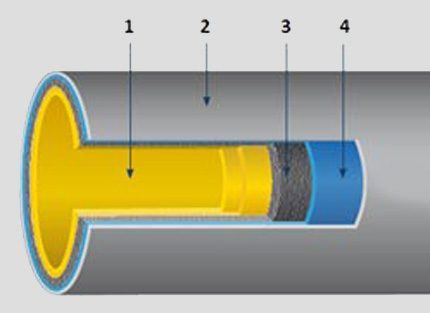 Cast iron sewer pipe structure