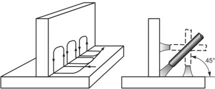 Connexion d'angle de type T