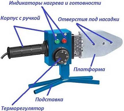 Dispositif de fer xiphoïde