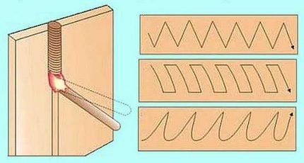 Vertikalus siūlės suvirinimas iš viršaus į apačią