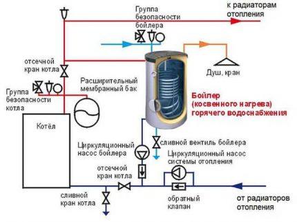 Dual pump circuit
