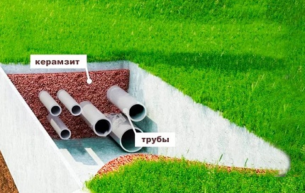 Expanded clay - a heater of sewer pipes