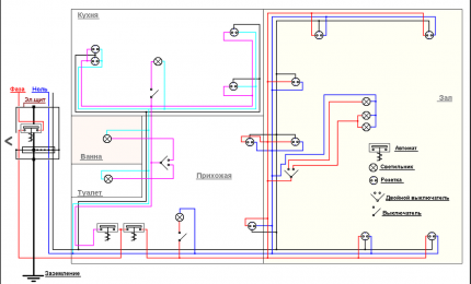 Wiring diagram in a one-room apartment