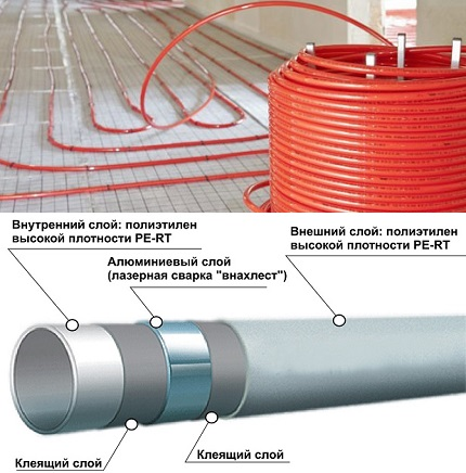 Heat resistant pipes