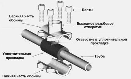 Saddle Clutch Diagram