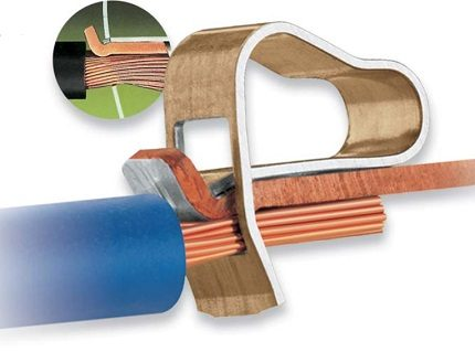 Cage clamp series terminals