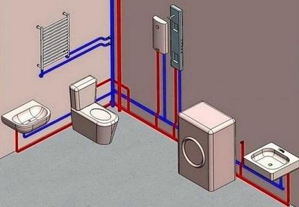 Tee-dirigering av rörledningar i badrummet och toaletten