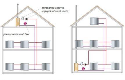 Air separator instead of Mayevsky taps