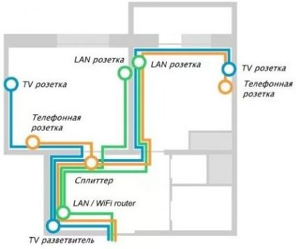 Low-current system wiring diagram