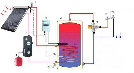 Heliosystem components