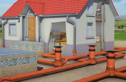 Išorinė ir vidinė kanalizacija
