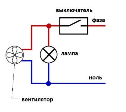 Schéma de connexion du ventilateur