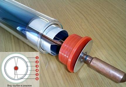 Coaxial Heat Pipe