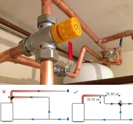 Thermostatic valve placement