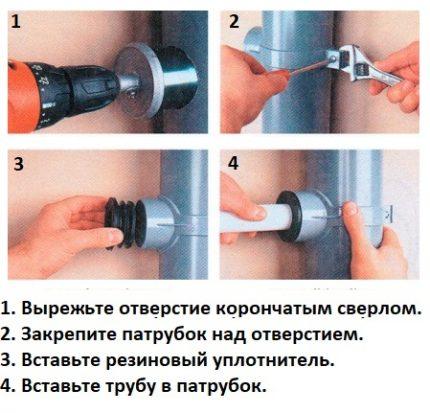 Kanalizācijas caurules ieliktnis