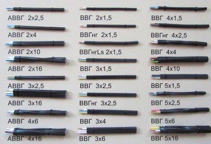 Exemples d'étiquetage des produits