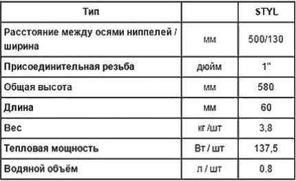 Tableau des performances de la batterie en fonte