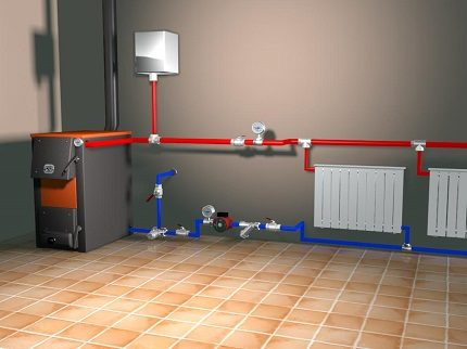 Heating with electric boiler in a private house